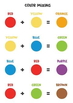 Schema di miscelazione dei colori per bambini. colori primari e secondari.