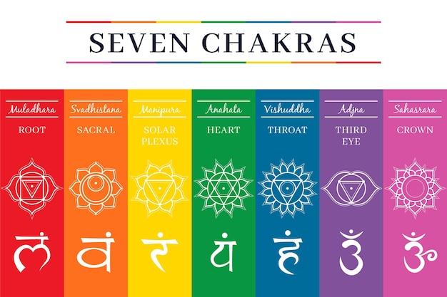 Set di chakra colorati