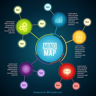 Colorful mindmap con stile moderno