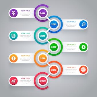 Infografica cronologia colorata