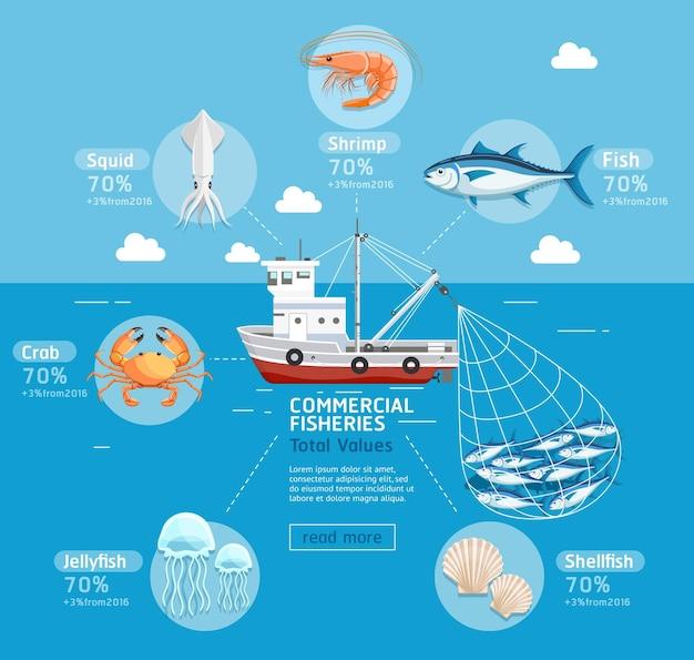 Infographics del piano aziendale di pesca commerciale. barca da pesca, meduse, crostacei, pesci, calamari, granchi, tonni e gamberi.