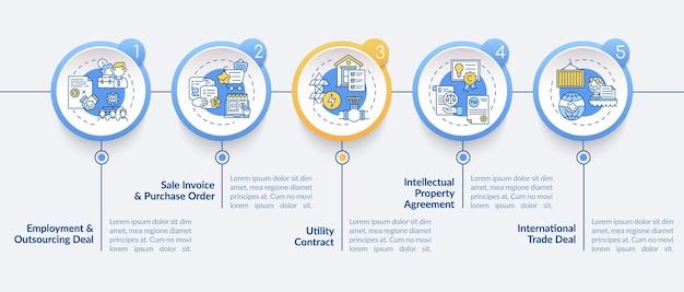 Modello di infografica tipi di contratti commerciali comuni. elementi di design di presentazione di affare di outsourcing. visualizzazione dei dati con 5 passaggi. elaborare il grafico della sequenza temporale. layout del flusso di lavoro con icone lineari
