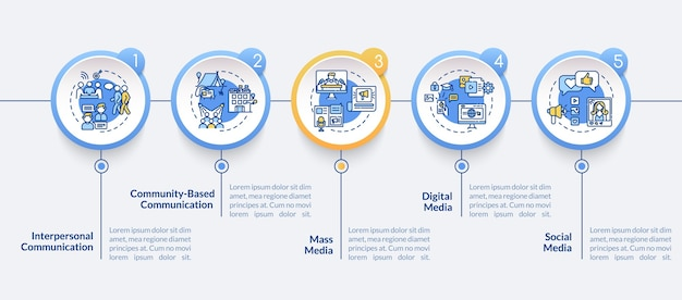 Modello di infografica vettoriale canali di comunicazione