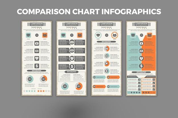 Modello infografico grafico di confronto