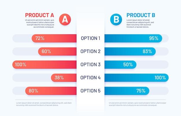 Tavola di comparazione. infografica di due prodotti contro. confronta il grafico per i modelli con i dati delle opzioni. grafico di scelta con modello di vettore di contenuto. analisi della valutazione, revisione della valutazione delle funzioni
