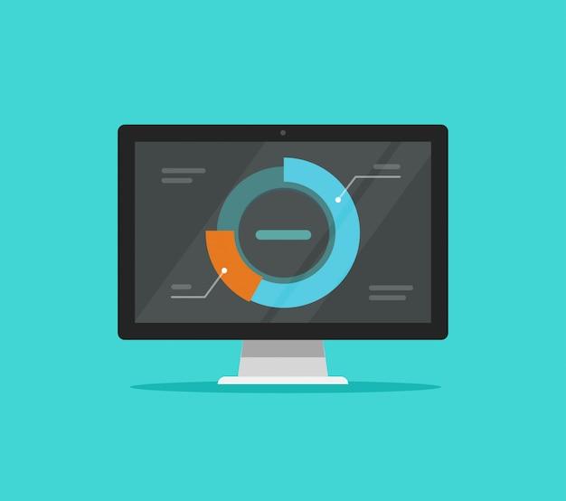 Rapporto di analisi dei dati del computer o ricerca