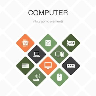 Computer infografica 10 opzioni di design a colori. icone semplici di cpu, laptop, tastiera, disco rigido