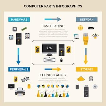 Computer parts infographic