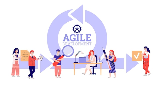 Il concetto di sviluppo agile con il team di scrum lavora su un progetto aziendale