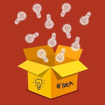 Concetto di idea. simbolo disegnato a mano dell'idea - lampadina dalla scatola delle idee.