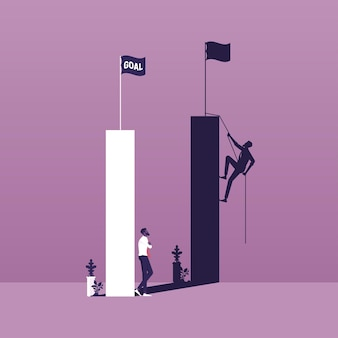 Concetto con l'ombra di un uomo d'affari che si arrampica su una scogliera su una corda in cima al grafico simbolo di motivazione