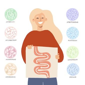 Concetto con una giovane ragazza che mostra il suo intestino e una buona digestione con l'aiuto di diversi probiotici. illustrazione vettoriale disegnata a mano, per banner, flyer, carta, web, articolo.