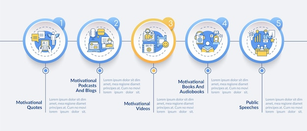 Conferenza di motivazione infografica modello