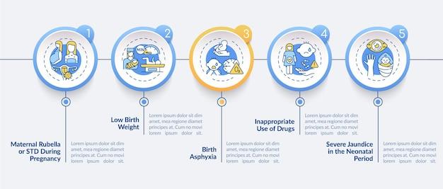 La sordità congenita causa il modello di infografica. rosolia, elementi di design di presentazione di asfissia.