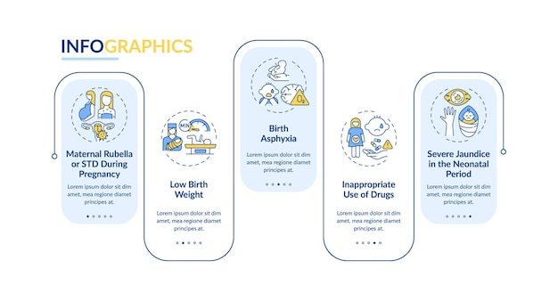 La sordità congenita causa il modello di infografica vettoriale. peso ridotto, i farmaci utilizzano elementi di design di presentazione. visualizzazione dei dati con 5 passaggi. grafico della sequenza temporale del processo. layout del flusso di lavoro con icone lineari
