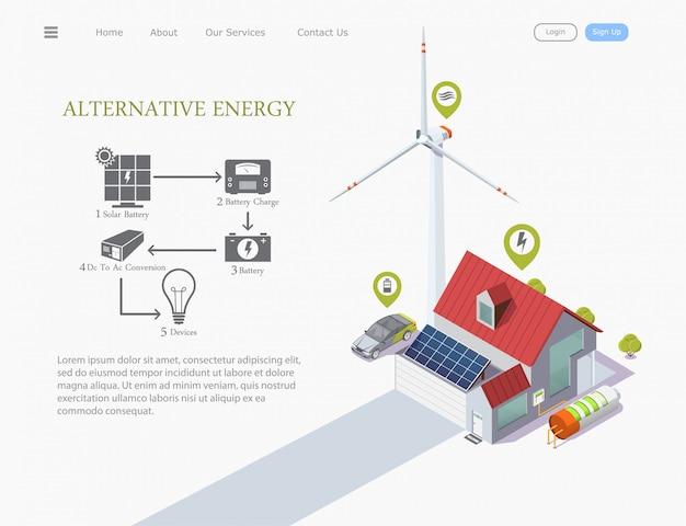 Infographics del collegamento, illustrazione isometrica di una casa intelligente alimentata da energia solare e con un generatore eolico vicino alla casa, concetto di tecnologia di eco