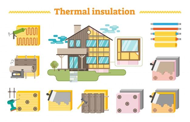 Raccolta di vettore dell'isolamento termico del lavoro di costruzione.