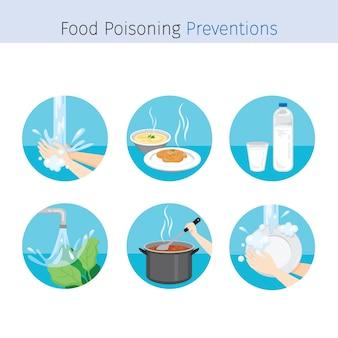 Prevenzione delle malattie contagiose e set di icone sicure, salute e igiene, pulizia