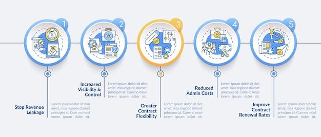 Modello di infografica dei vantaggi dell'automazione della gestione dei contratti. elementi di progettazione di presentazione delle entrate. visualizzazione dei dati con 5 passaggi. elaborare il grafico della sequenza temporale. layout del flusso di lavoro con icone lineari