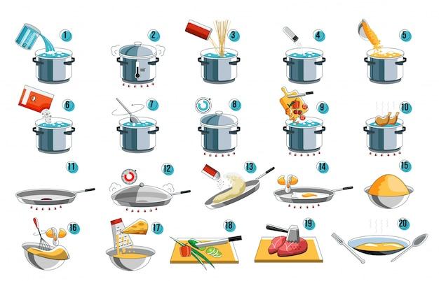 Istruzioni di cottura. guida dell'icona del cuoco per il disegno del menu dell'alimento con il simbolo kithcen. istruzioni di preparazione per far bollire e friggere i cibi dalla pasta e pasta alla carne e verdure. la cottura prepara il set di passaggi.