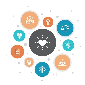 Valori fondamentali infografica 10 passaggi bubble design.trust, onestà, etica, integrità icone semplici