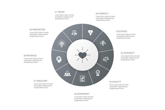 Valori fondamentali infografica 10 passaggi di progettazione del cerchio. fiducia, onestà, etica, integrità semplici icone