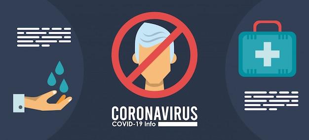Virus della corona infographic con progettazione dell'illustrazione di vettore di campagna della maschera di protezione di uso