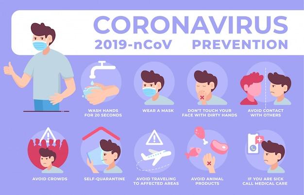 Coronavirus 2019-ncov guida alla prevenzione. icone illustrate. coronavirus covid-19 illustrazione vettoriale.