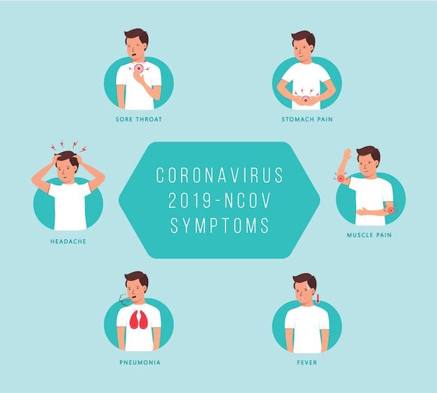 Sintomi di coronavirus 2019-ncov. malattia del virus wuhan. carattere, uomo con diversi sintomi coronavirus: tosse, febbre, starnuti, mal di testa, difficoltà respiratorie, dolore muscolare. illustrazione.