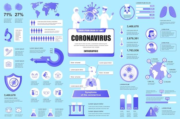 Elementi infografici coronavirus 2019ncov diversi grafici diagrammi prevenzione dei sintomi