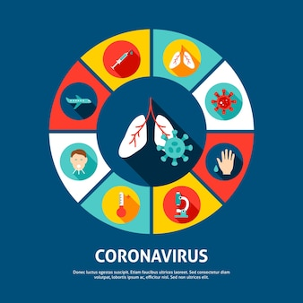 Icone del concetto di coronavirus. illustrazione vettoriale di infografica medica cerchio con oggetti.