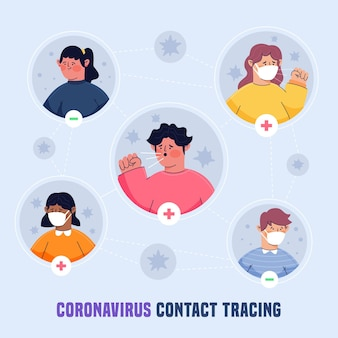 Coronavirus contact tracing concept
