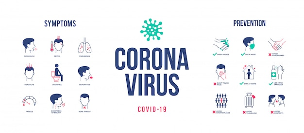 Coronavirus design con elementi infografici. sintomi di coronavirus e infografica di prevenzione. nuovo banner coronavirus 2019-ncov. pandemia di covid19.
