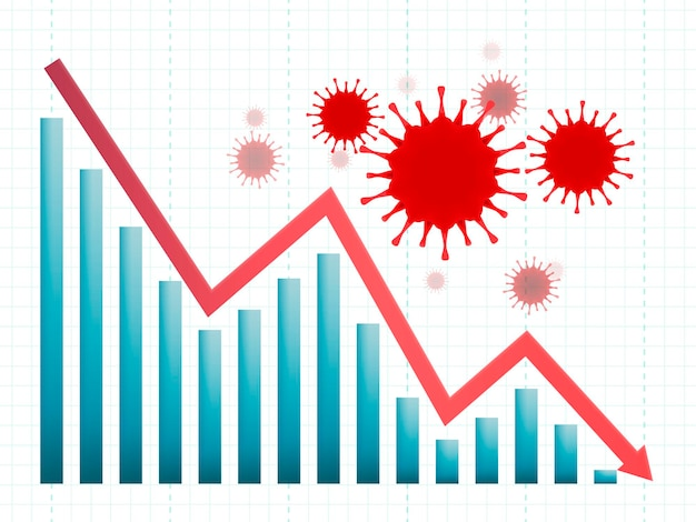L'impatto del coronavirus sull'economia globale. crollo economico del covid-19.