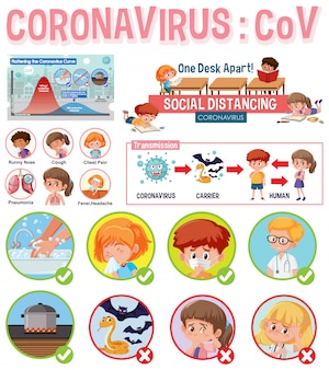 Design del poster di coronavirus con informazioni sul virus