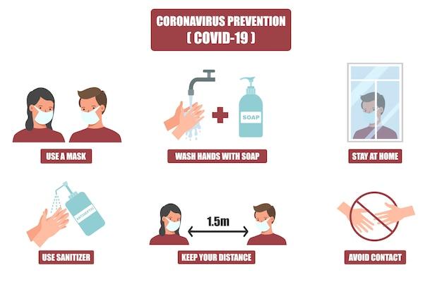 Prevenzione del coronavirus. 2019-ncov covid-19 cause, sintomi e diffusione. caratteri persone con sintomi coronavirus. suggerimenti per la protezione da virus. procedura sanitaria e igienica. illustrazione.