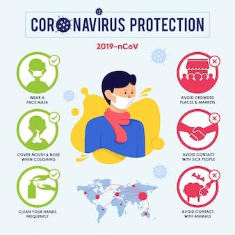 Infografica di protezione del coronavirus, covid19