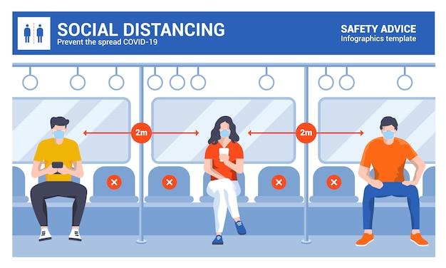 Consigli sulla sicurezza del coronavirus - distanziamento sociale nei trasporti pubblici