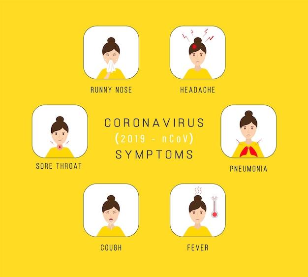 Sintomi del coronavirus 2019ncov tosse febbre starnuti mal di testa infografica sulla medicina sanitaria