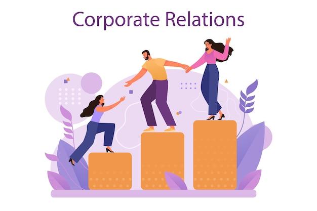 Relazioni aziendali