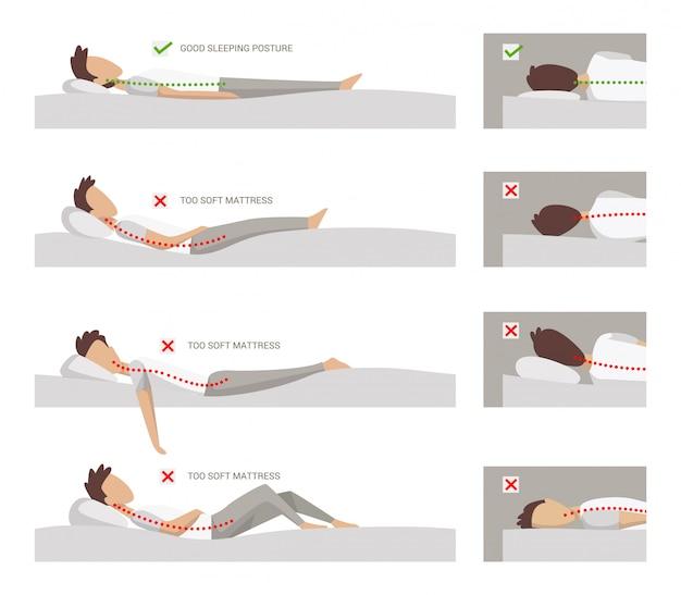 Posizione di sonno corretta e non corretta su un fianco
