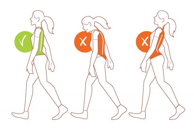 Posizione corretta della colonna vertebrale, cattiva posizione di camminata
