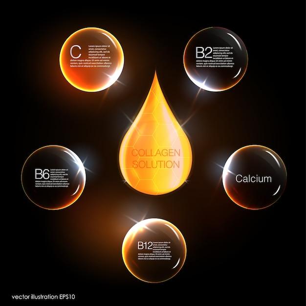 Soluzione cosmetica. suprema essenza di gocce di olio di collagene con elica del dna. sfondo concetto cosmetico per la cura della pelle.