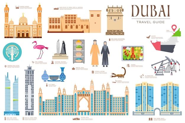 Paese malesia viaggio vacanza di luogo e caratteristica. insieme di architettura, moda, oggetto, monumento