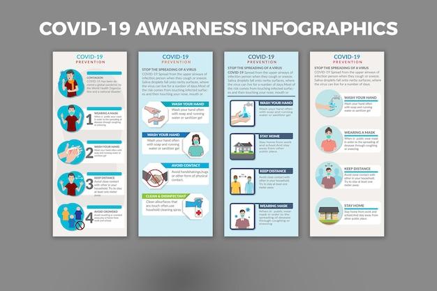 Progettazione del modello di infografica di consapevolezza di covid-19