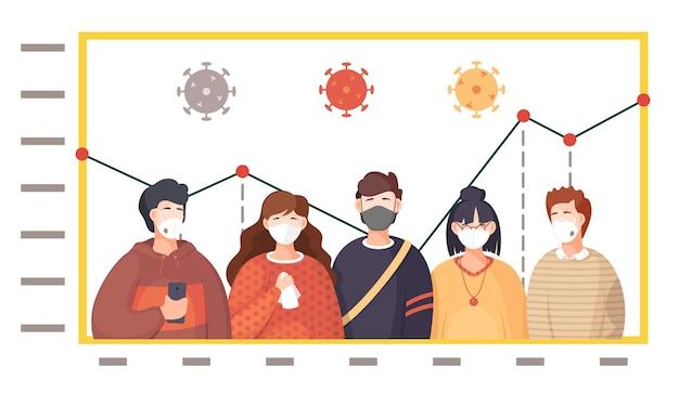 Covid-19 o diffusione del coronavirus del concetto di infezione