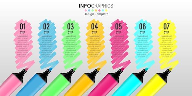 Attività creative evidenzia infografica 7 passaggi.
