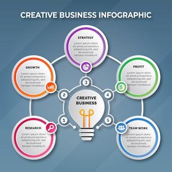 Modello di business creativo infografica con cinque opzioni