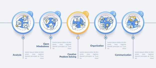 Modello di infografica tipi di pensiero creativo