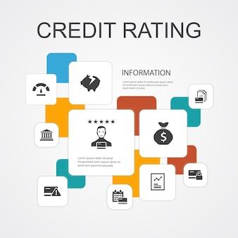 Valutazione del credito modello di icone di 10 linee di infografica. rischio di credito, punteggio di credito, fallimento, canone annuale